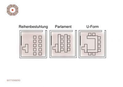 Tagungs- / Seminarraum Bottenberg
