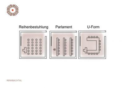 Tagungs- / Seminarraum Rennbachtal