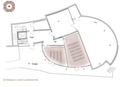 Kombinierbare Tagungsräume Rotenbachtal & Bernstein